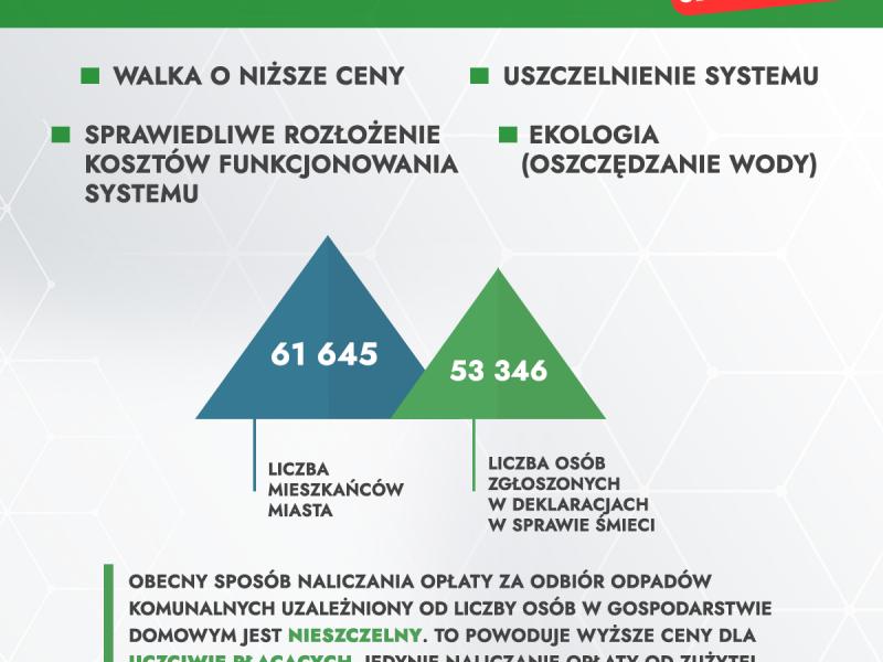 Grafika, szare tło: zielono-czarne napisy - informacje z grafiki zawarte są w artykule