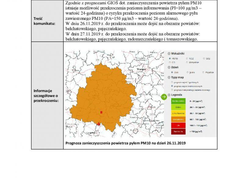 Komunikat Wojewódzkiego Centrum Zarządzania Kryzysowego (smog)