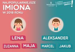 Jakie imiona dla dzieci wybierają tomaszowianie? Najpopularniejsze to Lena i Aleksander