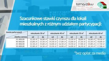 Mieszkanie TM Plus. Wydłużony termin składania wniosków